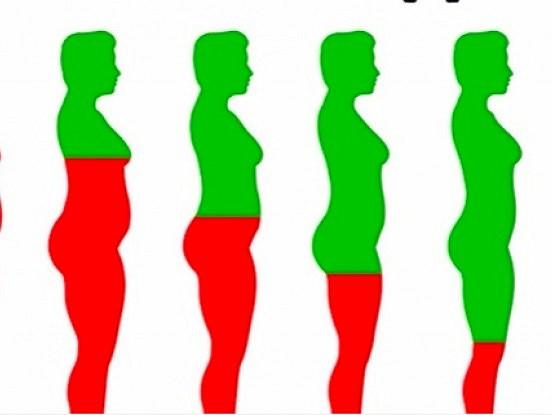 Sešas lietas, kas notiek ar jūsu ķermeni, ja dodaties pastaigā katru dienu