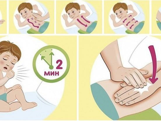 Masāža, kas bērniem palīdz atbrīvoties no klepus. Lieliski palīdz tikt galā ar slimību