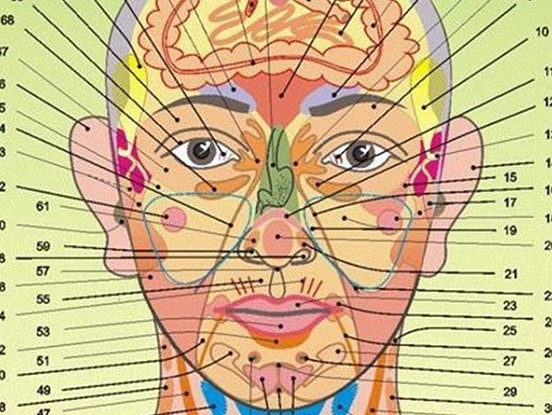 Mūsu slimības ir uzrakstītas uz sejas. Pilnais slimību saraksts