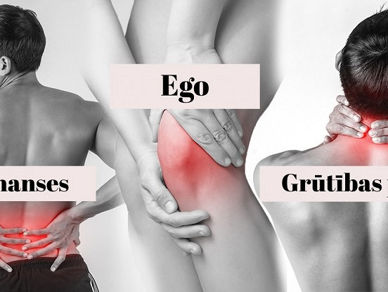 12 sāpju veidi, kas ir tieši saistīti ar jūsu emocionālo stāvokli