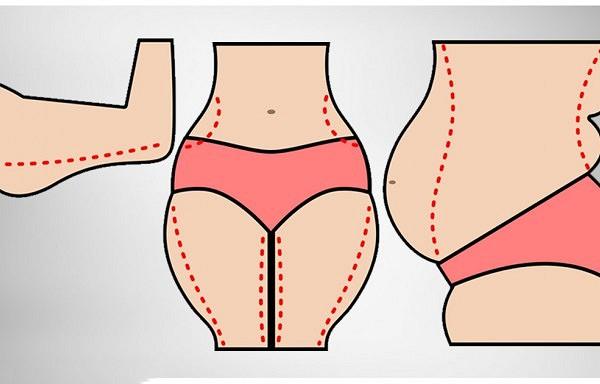Desmit vienkāršas viltības, kas palīdzēs jums atbrīvoties no liekajiem kilogramiem. Un nekādu nogurdinošu vingrinājumu!