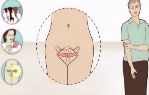 28 simptomi, kas liecina par to, ka tev tuvojas menopauze
